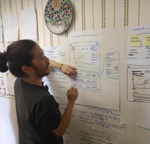 Sales-and-distribution-workshop. Designing telecom sales analytics dashboards